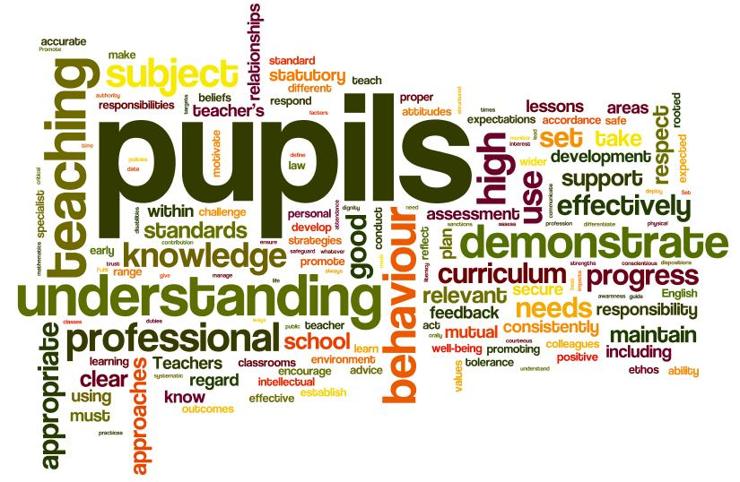 New Standards For Teachers As A Word Cloud (Wordle)