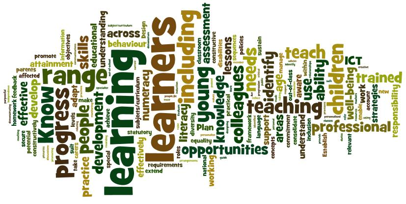 Teaching Standards as Word Clouds (Wordles)